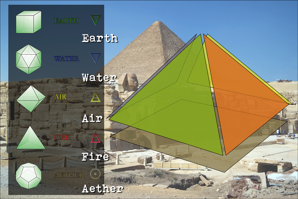 The Great Pyramid of Giza - Ancient Egyptian Connections