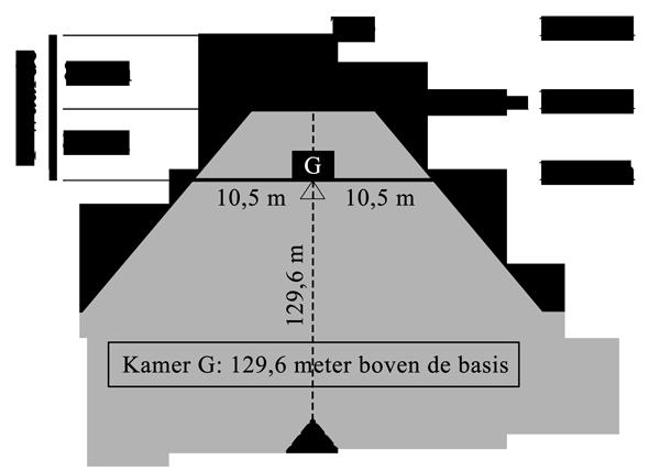 Kamer G