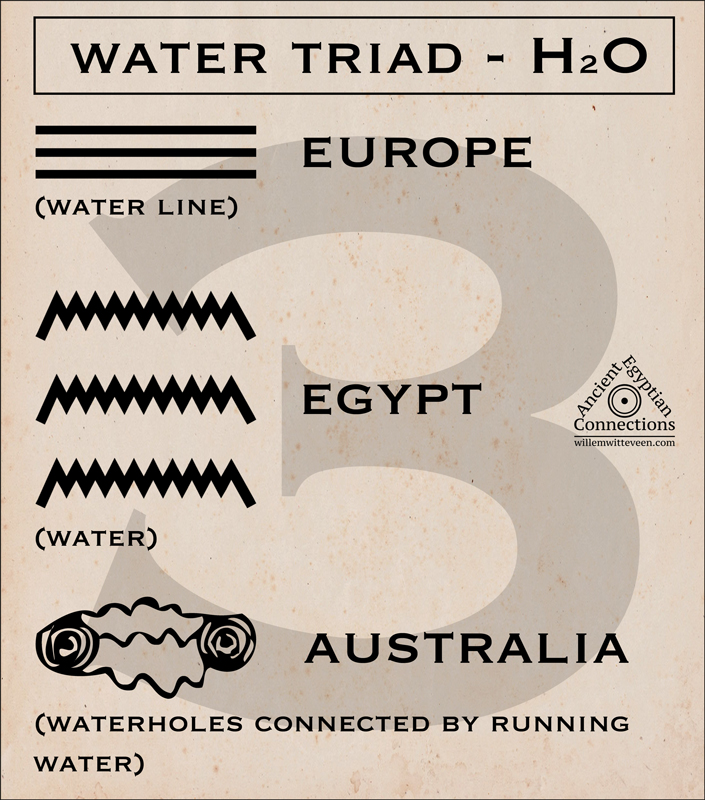 Water Triad