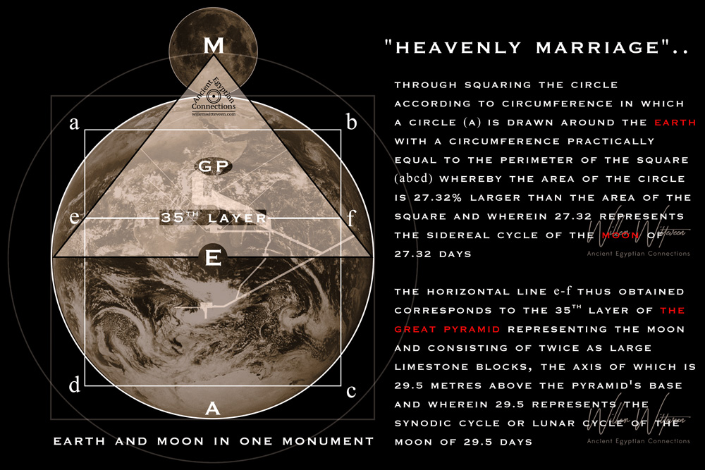Marriage of Heaven and Earth